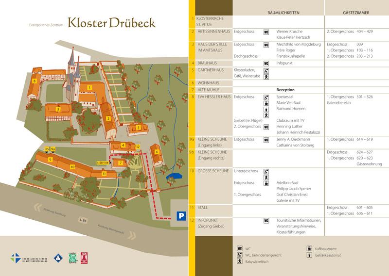 Wegeplan, Kloster Drübeck